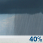 Friday: A chance of showers.  Cloudy, with a high near 46. Chance of precipitation is 40%.
